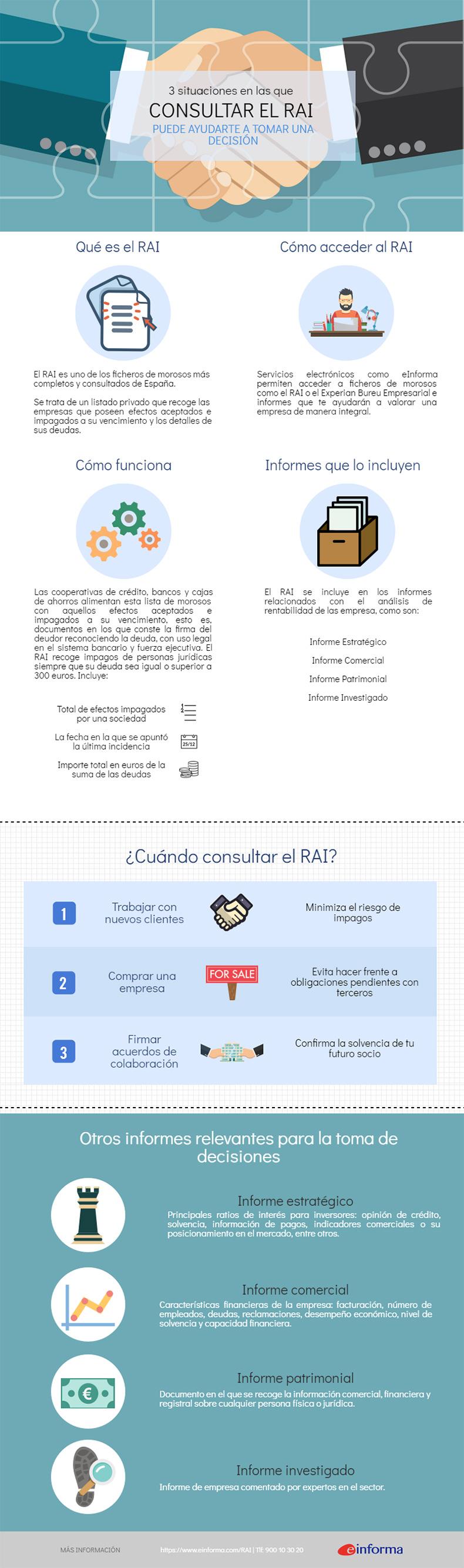 3 situaciones en las que consultar el RAI