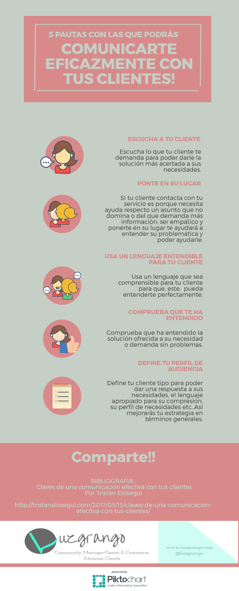 5 pautas con las que podrás comunicarte eficazmente con tus clientes