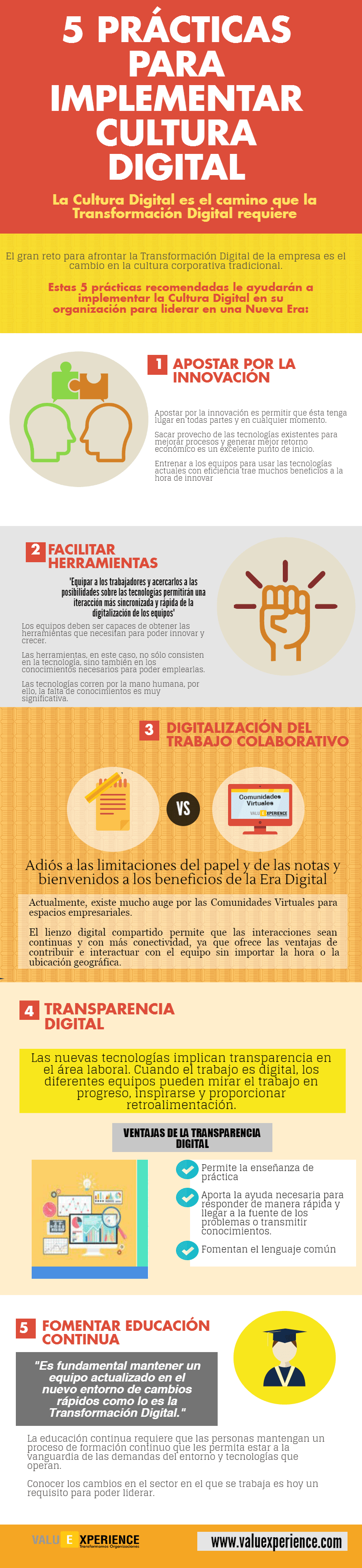 5 prácticas para implementar una cultura digital