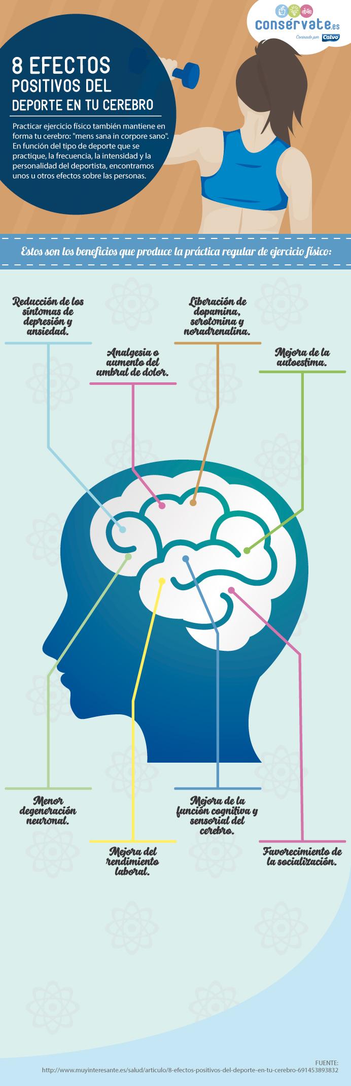 8 efectos positivos del deporte en tu cerebro
