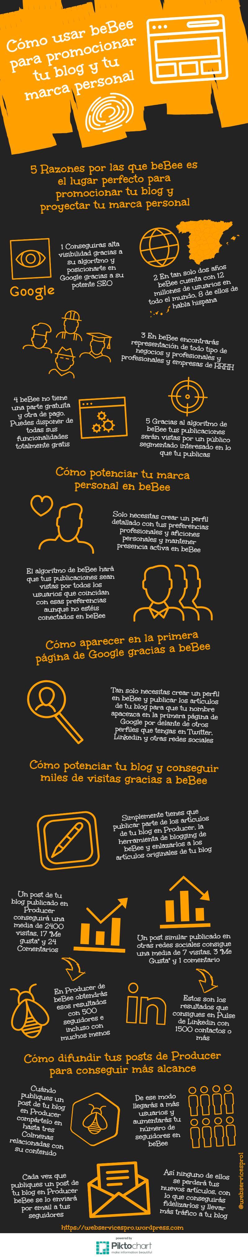 Cómo usar beBee para promocionar tu Blog y y Marca Personal
