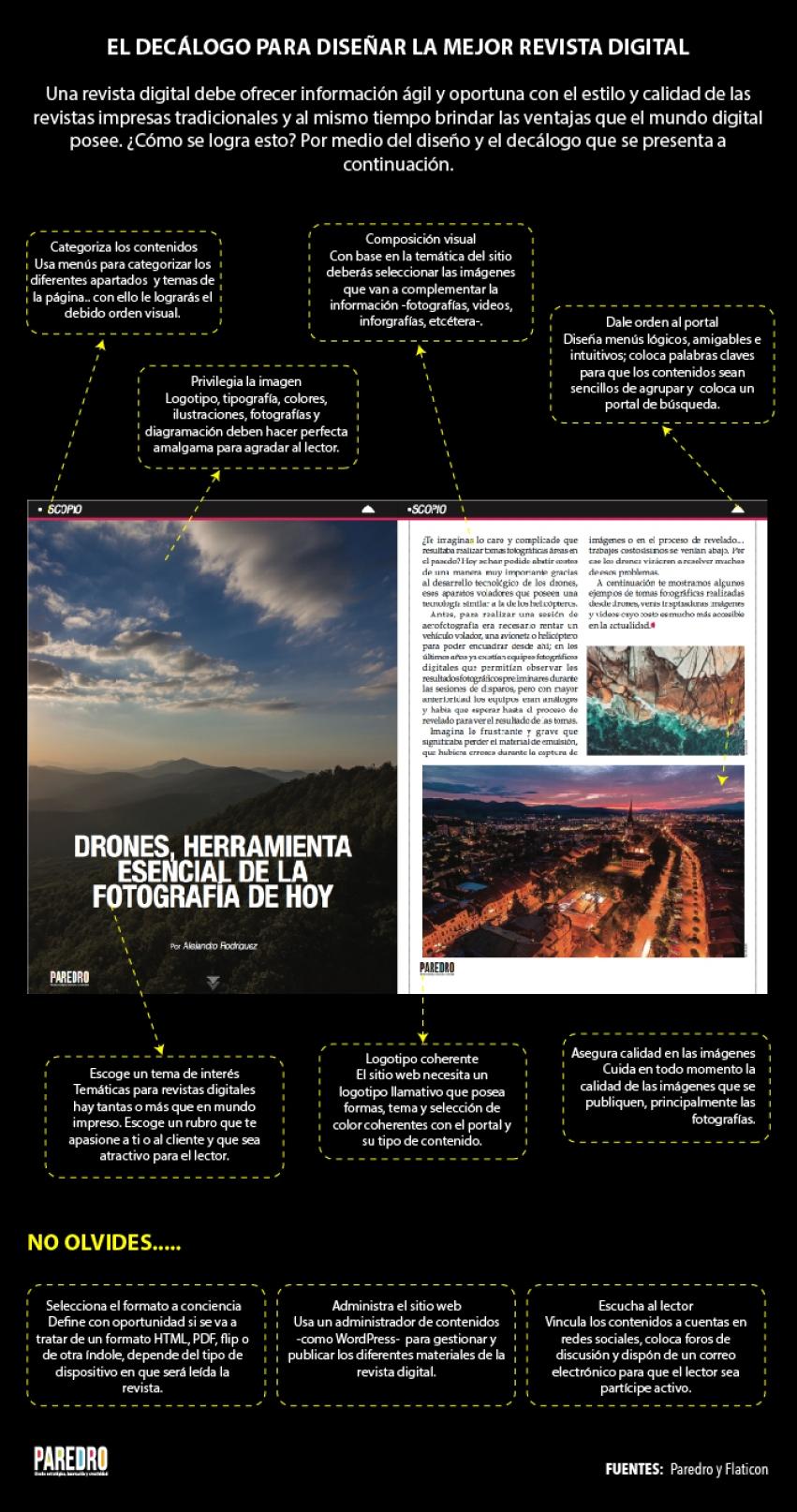Decálogo para diseñar la mejor revista digital