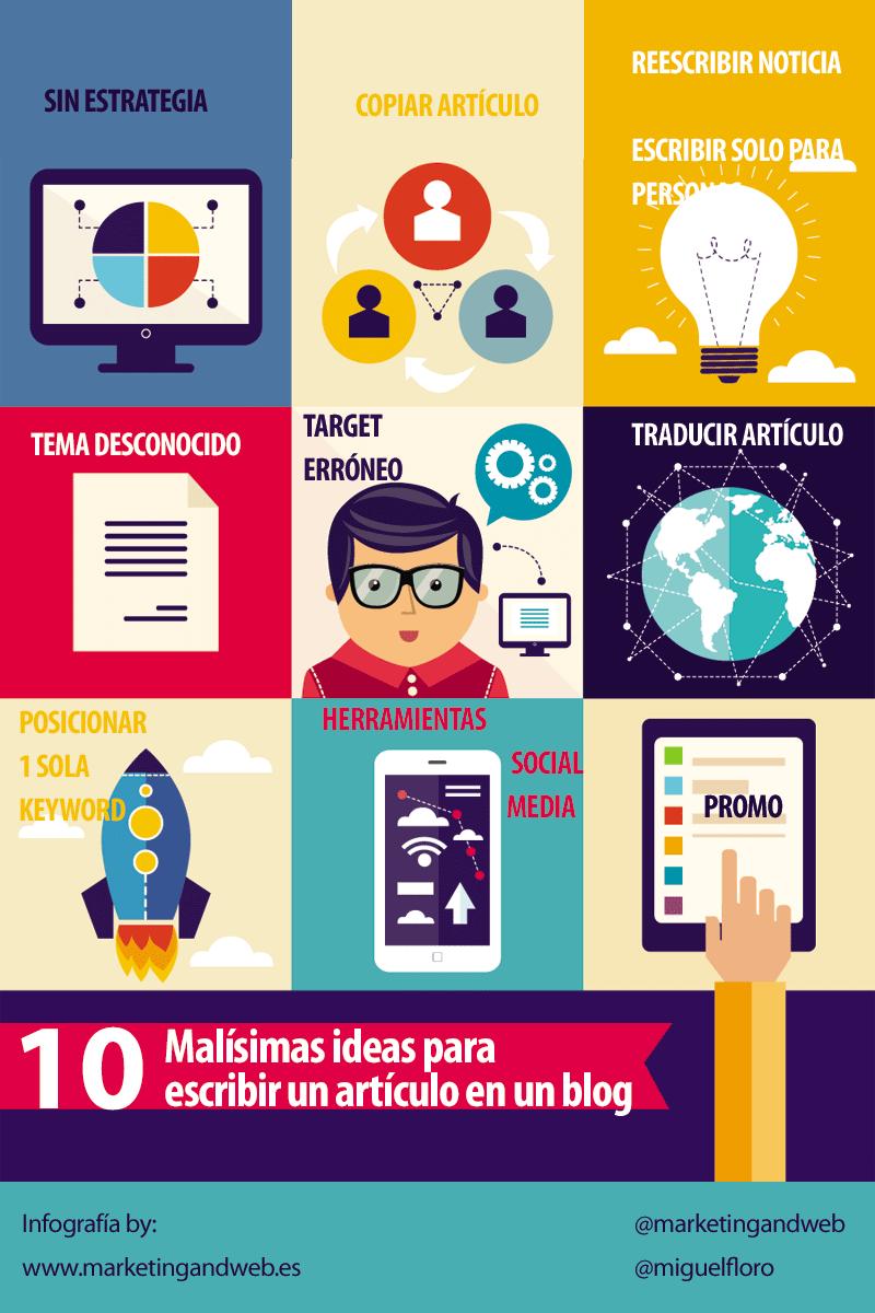 10 malas ideas para escribir un artículo en un Blog