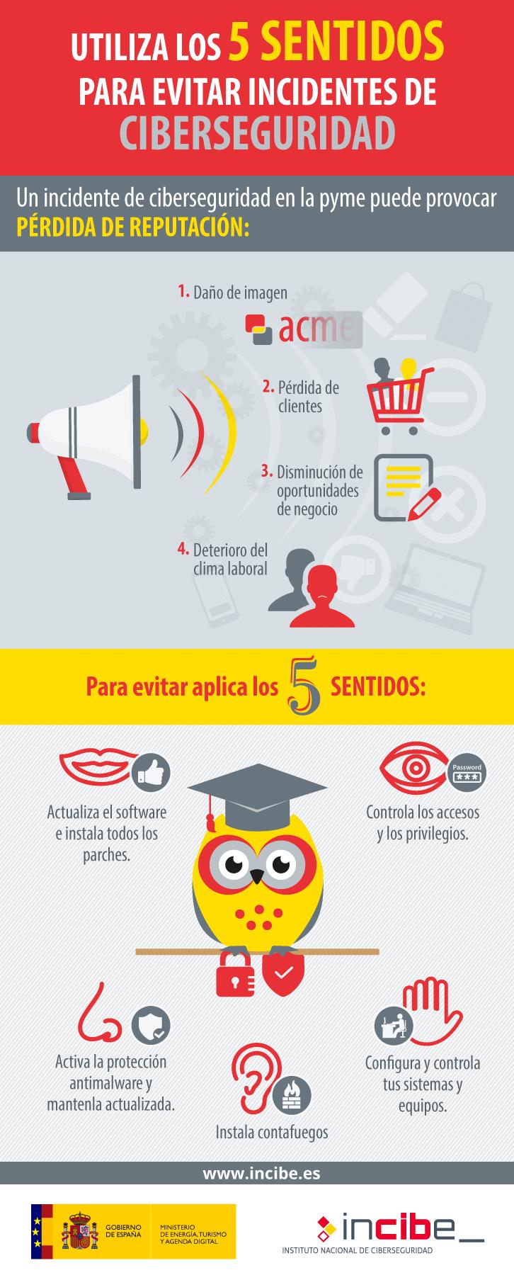 Utiliza los 5 sentidos para prevenir incidentes de ciberseguridad