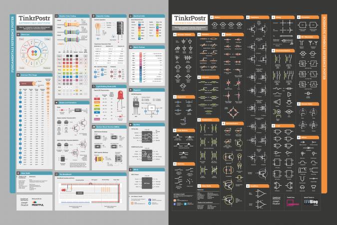 Ingeniería en Electrónica/Electricidad: símbolos-fórmulas-estándares