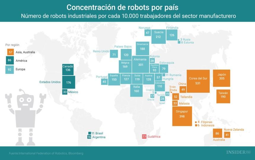 En qué países utilizan más robots