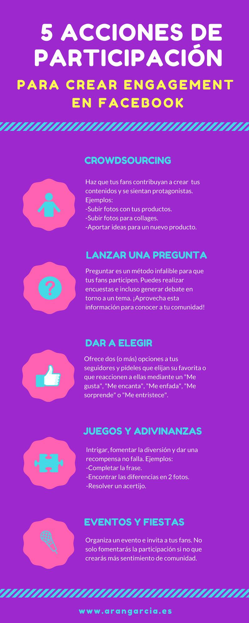 5 acciones de participación para crear engagement en Facebook