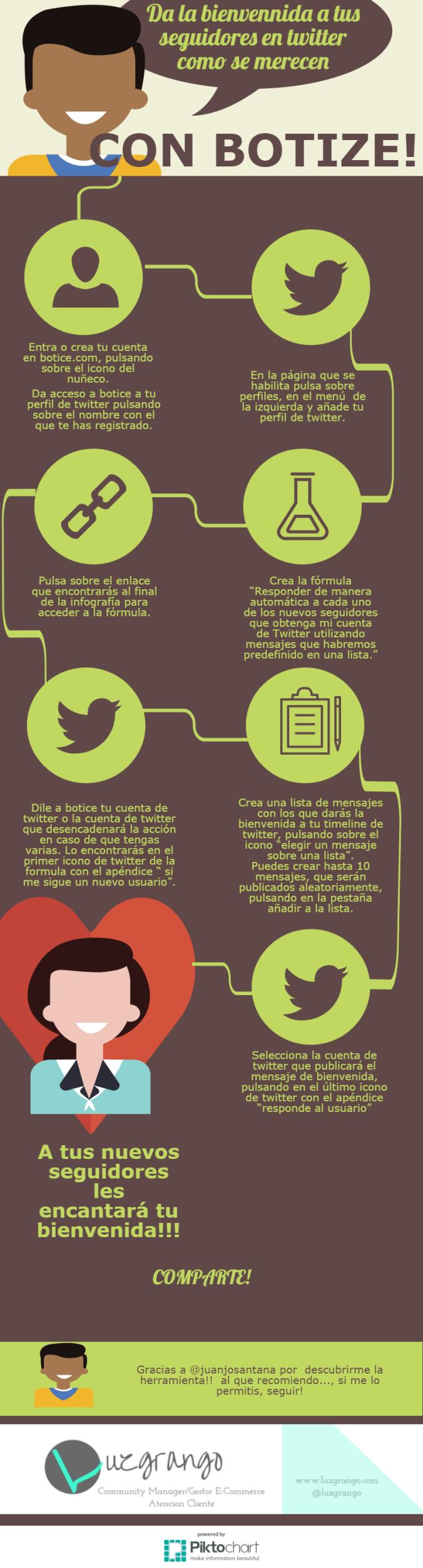 Automatiza tus mensajes de bienvenida en Twitter con Botice