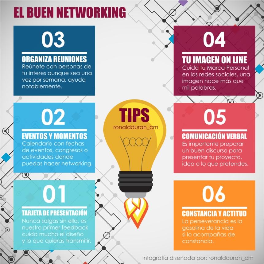 Buen networking
