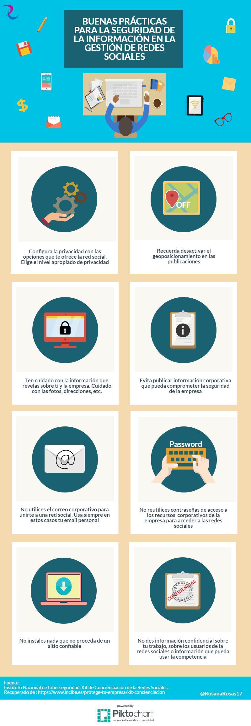 Buenas Prácticas para la Seguridad de la Información en la Gestión de Redes Sociales