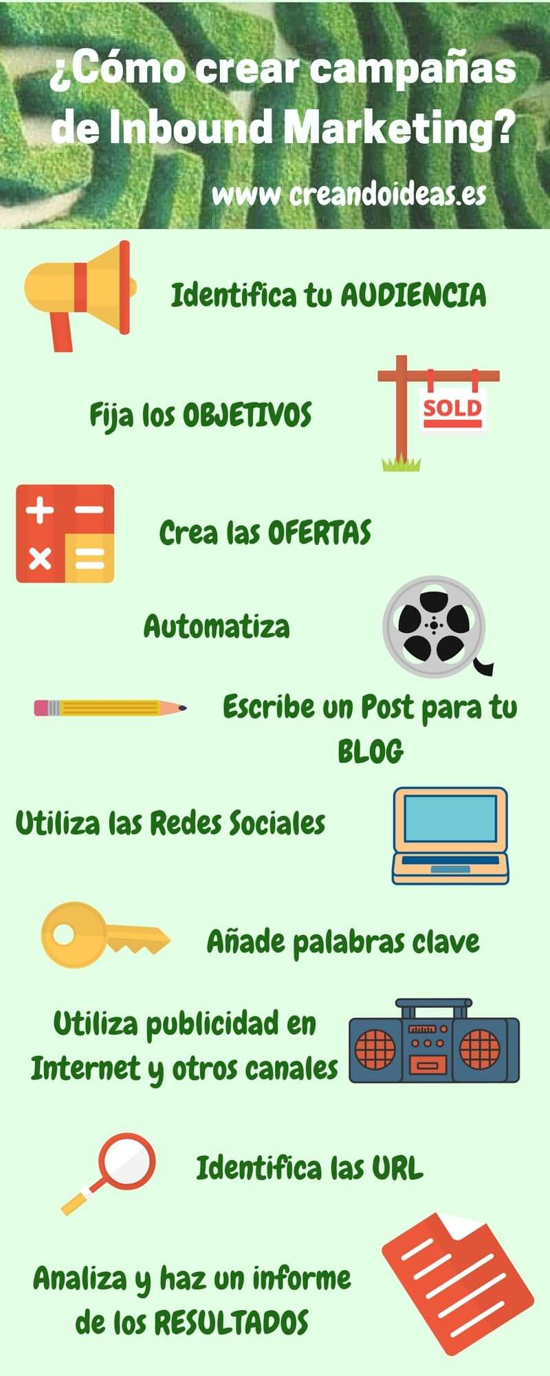 Cómo crear campañas de Inbound Marketing