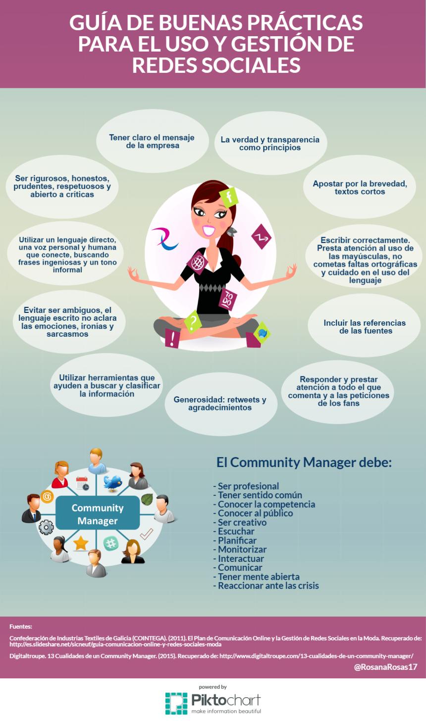 Guía de Buenas Prácticas para el Uso y Gestión de Redes Sociales