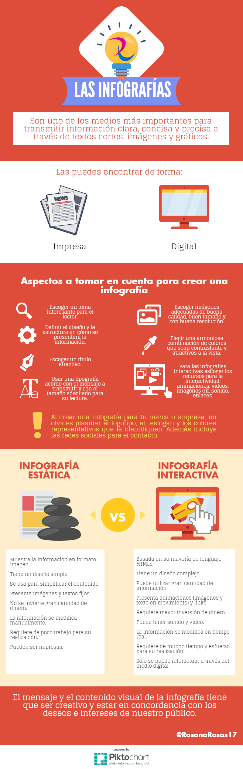 Infografías: todo lo que debes de saber