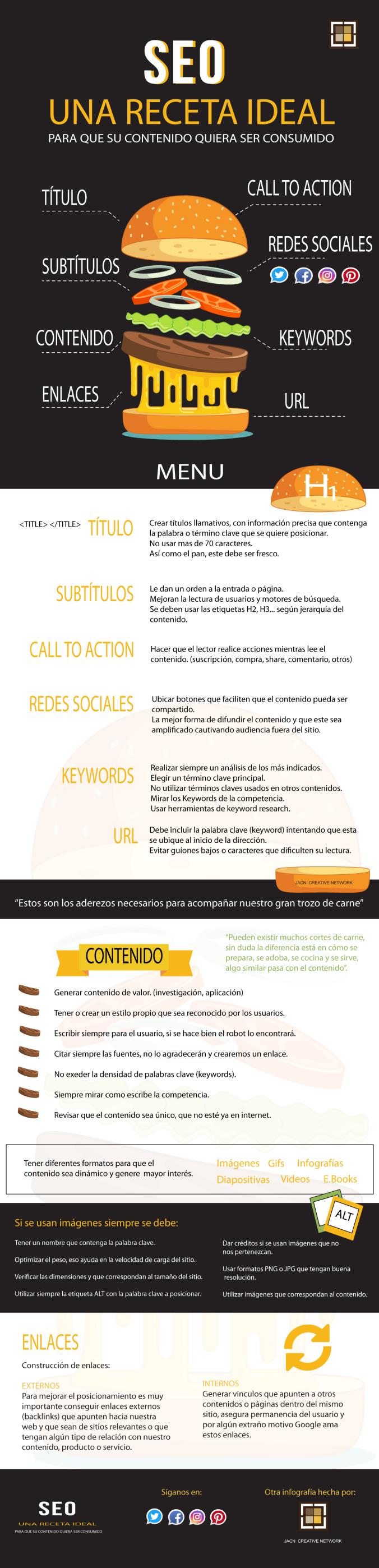 SEO: la receta ideal para que consuman tu contenido