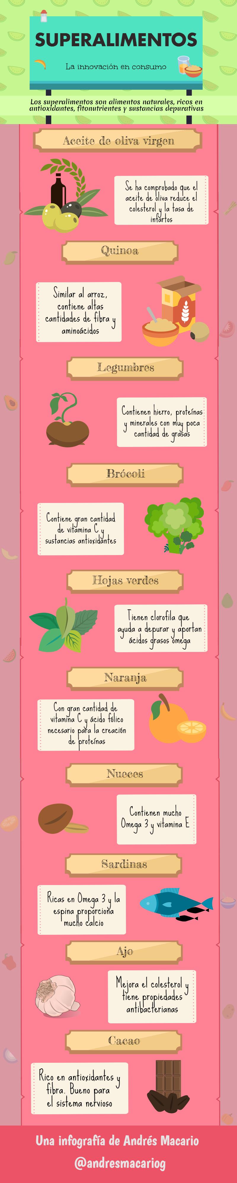 Superalimentos - infografía Andrés Macario