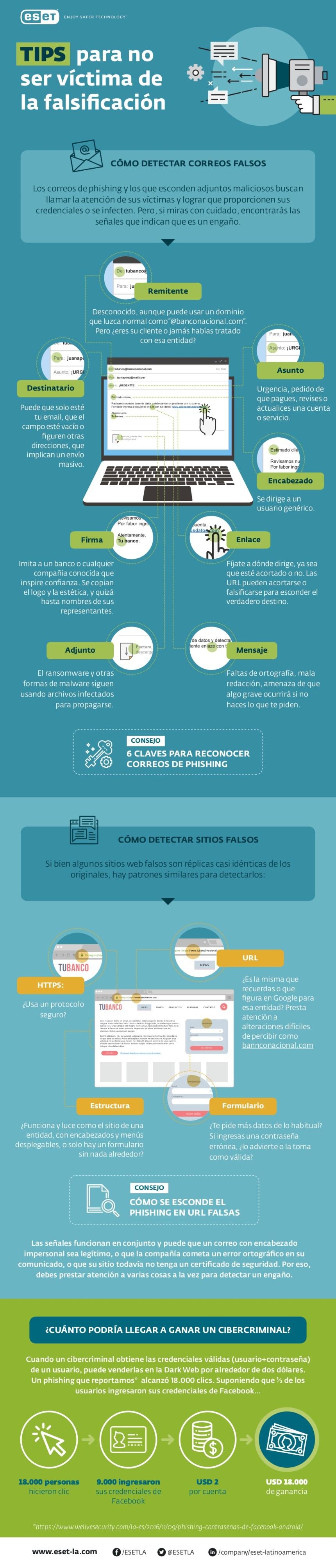 Cómo detectar webs y emails falsos