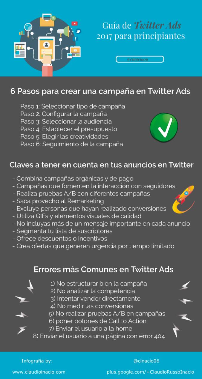 Guía de Twitter Ads para principiantes