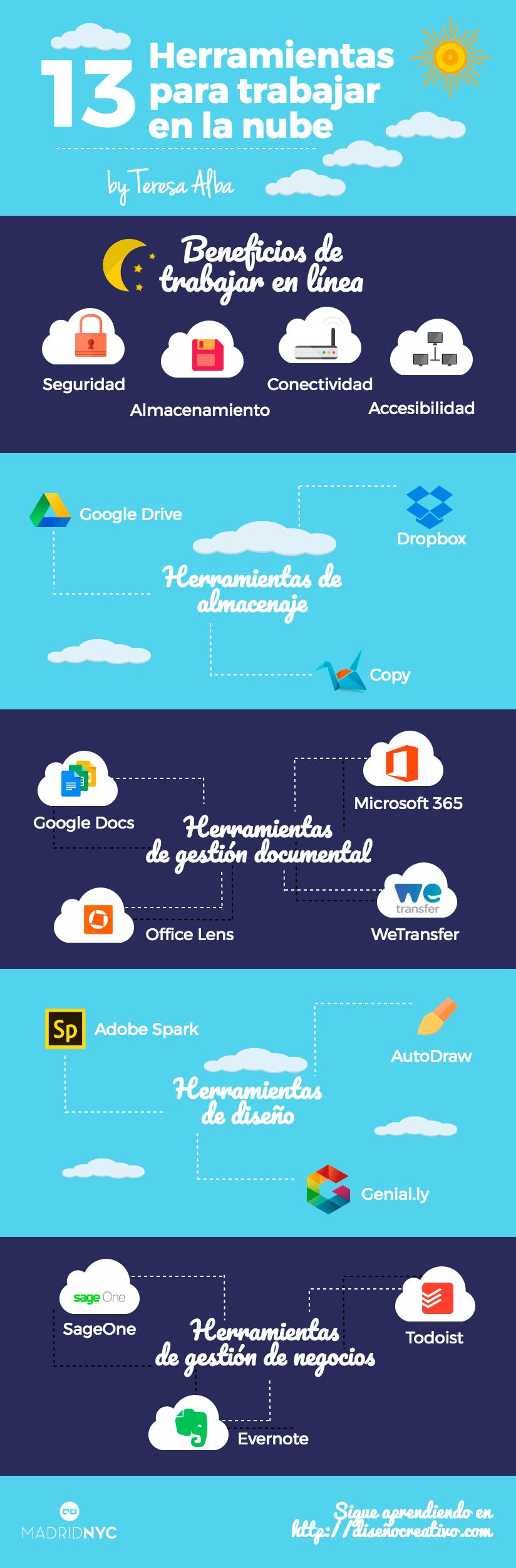 13 herramientas para trabajar en la Nube