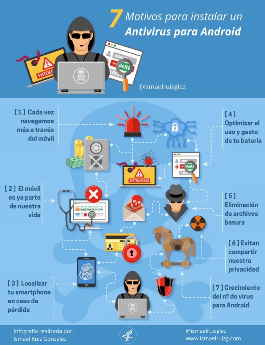 7 motivos para instalar un antivirus para Android